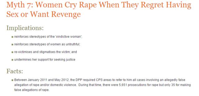 cps-rape-myth